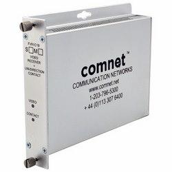 10-bit numériquement encodé transmetteur avec Contact fermeture, petite taille SM, fibres 1,