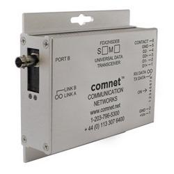 Double grande vitesse RS485 données émetteur/récepteur-A, fin Point MM