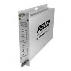 Channel 2 10-bit vidéo numérique 2 fibre récepteur FC monomode connecteur