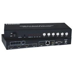 Low-cost HDMI Quad Screen Splitter/Multiviewer/Extender