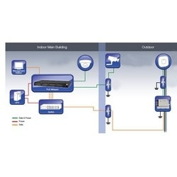 1-port Outdoor Surge protector, IP66