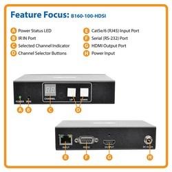 HDMI A/V w/ RS-232 Serial IR Control over IP Receiver 1080p
