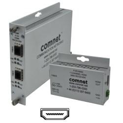 HDMITM Digital Interface multimode fiber link with HDCP / EDID / CEC