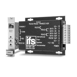 RS232/RS422 Data Transceiver, MM, 2 Fibers (850 nm), Rack Mount