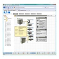 Sonde de surveillance environnementale - série Powerware et Eaton