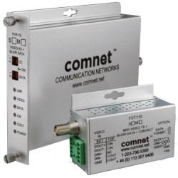 Small Size Digitally Encoded Video Transmitter/Data Transceiver, Sensornet, sm, 1 fiber