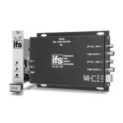 Dual Video Receiver w/Automatic Gain Control (AGC), MM, 2 Fibers (850 nm)