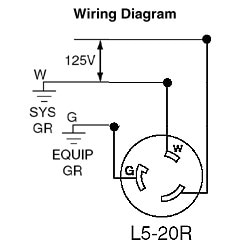 l5 20 wiring diagram wiring diagrams text 1986 Suzuki Samurai Wiring Diagram