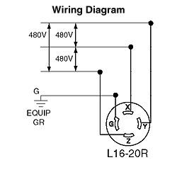 Wiring Diagram 3 Phase Plug