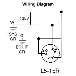 15 amp, 125 volt, nema l5-15r, 2p, 3w, locking connector, industrial grade,  grounding - black/white
