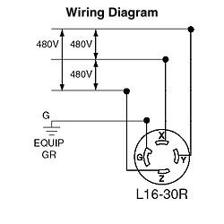 [SCHEMATICS_48EU]  LEVITON | 2733 30 Amp, 480 Volt 3-phase, NEMA L16-30R, 3P, 4W, Locking  Connector, Industrial Grade, Grounding | L16 30 Wiring Diagram |  | Anixter