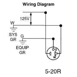 br20 i leviton 20 amp, 125 volt, nema anixter20 amp, 125 volt, nema 5 20r, 2p, 3w, narrow