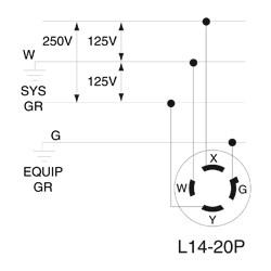 nema 14 20p wiring diagram wiring diagram passl14 20p wiring diagram wiring diagram option nema 14 20p wiring diagram nema 14 20p wiring diagram