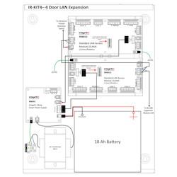 1 x INTG-995201PEEU3 - Enc-Medium Integriti Powered Enclosure with Integriti 3A Smart PSU and 2 x INTG-996012PCBK - Standard LAN Access Module (SLAM)