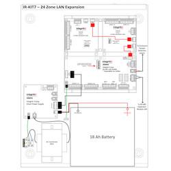 1 x INTG-995201PEEU3 - Enc-Medium Integriti Powered Enclosure with Integriti 3A Smart PSU, 1 x INTG-996005PCBKIT - Integriti - 8 Zone LAN Expander, PCB only and 2 x INTG-996500PCBKIT - UniBus 8 Zone Expander Module