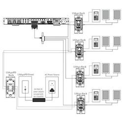 Power Distribution Hub, For Essentia Audio System