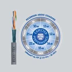 LANmark-5e, Category 5e Solid, Plenum FTP Cable, FEP/FRPVC White Jacket, Reel