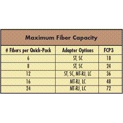 Plaque d'adaptation fibre, noir blanc